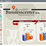Illustrazioni e infografiche Ottomedia